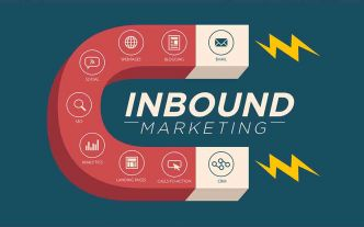 Qu'est-ce que l'inbound marketing ? - Web Biz