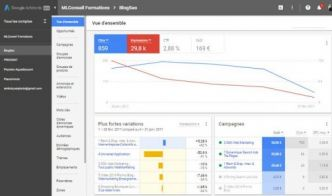 Intention Utilisateur, Data, Machine Learning pour l'avenir publicitaire de Google