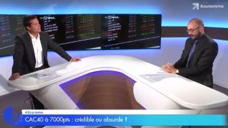 CAC40 à 7000 points: crédible ou absurde ?