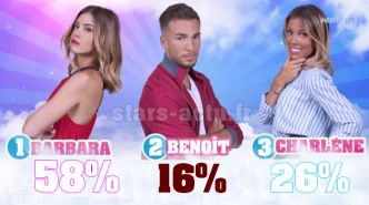 Secret Story 11 estimations : Benoit devrait sortir (SONDAGE)