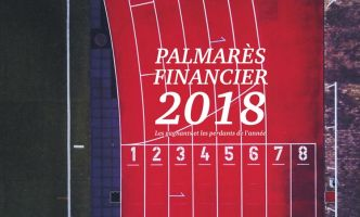 Le palmarès financier 2018 Production/Distribution