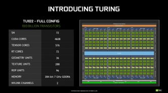 Le point techno - L'architecture Turing des Nvidia GeForce RTX 20 en détail