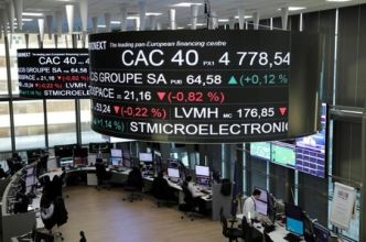 CAC 40 : la molle consolidation se poursuit
