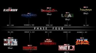 Eternals, Black Widow, Thor 4 : Marvel Studios date enfin sa Phase 4