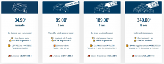 The Fisher Box >> Test & Avis Complet 2020 >> -40% Sur L'Eshop