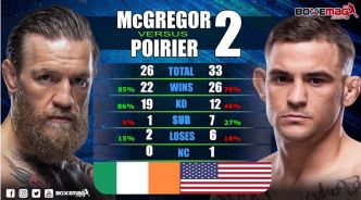UFC 257 - Conor McGregor vs Dustin Poirier 2 - Retrouvez le Tale Of The Tapes en vidéo