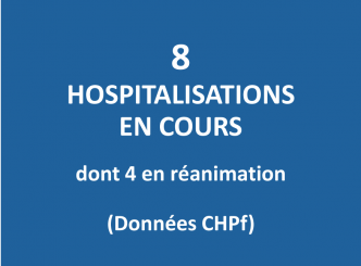 Quatre patients en réanimation Covid ce mardi