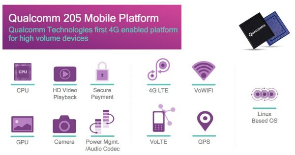 Qualcomm lance une puce 205 pour feature phone et revoit son marketing